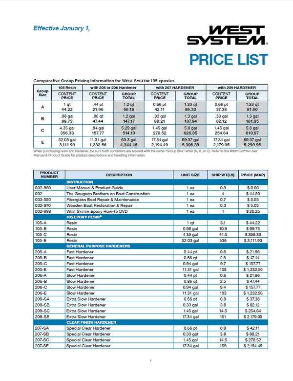 Pricing West System